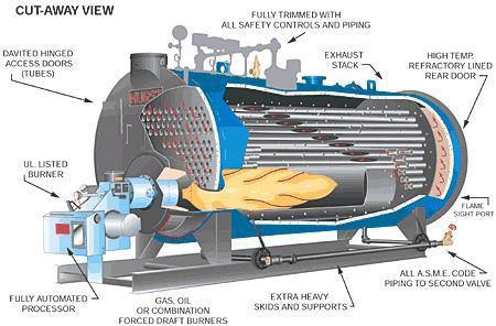 Legionella boiler